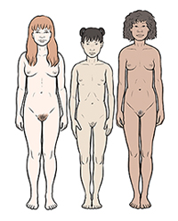 Three girls showing differences in development at age 15.